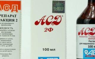 Инструкция по применению АСД от псориаза